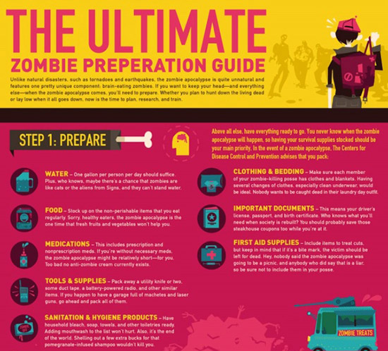 zombe-survival-infographic