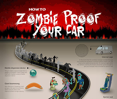 zombie-proof-your-car-thumb
