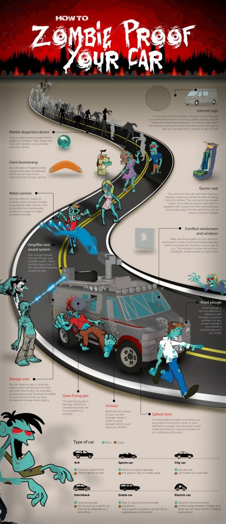 Zombie Infographic | How to Zombie Proof Your Car