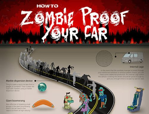How To Zombie Proof Your Car: A Zombie Infographic